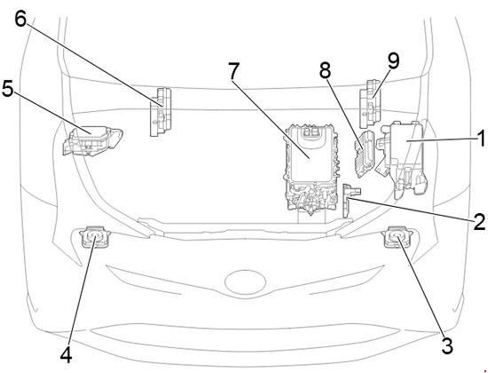 2015-2019 Toyota Prius (XW50) Fuse Diagram