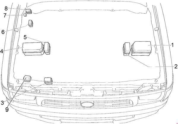 1997–2005 Toyota Hilux Fuse Box Diagram » Fuse Diagram