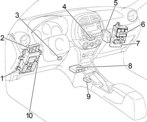 '00-'05 Toyota RAV4 (XA20) Fuse Diagram