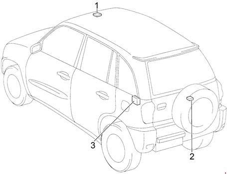 2000-2005 Toyota RAV4 (XA20) Fuse Box Diagram » Fuse Diagram