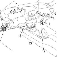 2002 Toyota Corolla Belt Diagram Jellyfish Digestive System 95 Fuse Box Schematic Wiring Detailed 1995
