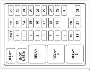 19992001 Ford F250350450550 Fuse Box Diagram » Fuse