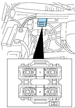 '97-'99 Ford F-250 Light Duty Fuse Diagram