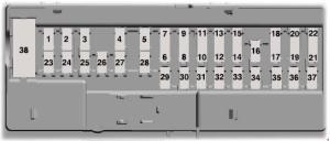20172018 Ford F250, F350, F450, F550 Fuse Box Diagram