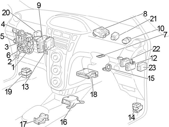 2009 toyota yaris fuse box diagram