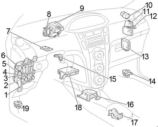 Toyota Yaris Fuse Box Diagram • Wiring Diagram For Free