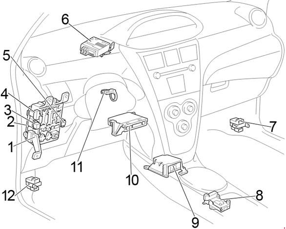 2005-2012 Toyota Yaris (90) Fuse Box Diagram » Fuse Diagram
