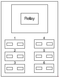 '08-'11 Mercury Mariner Fuse Box Diagram