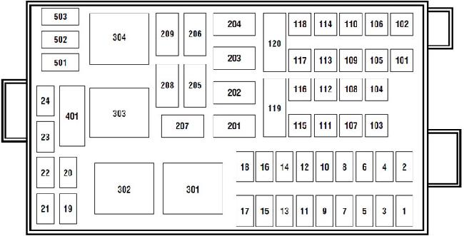 2011 ford f750 fuse panel diagram