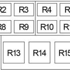 2004 F350 Fuse Box Diagram Pv Wiring Ford F750 19 Stromoeko De 2005 Blog Data Rh 16 5 4 Tefolia Location Panel