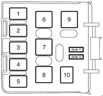 2003-2005 Lincoln Aviator Fuse Box Diagram » Fuse Diagram