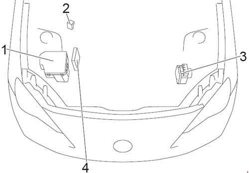 2013-2018 Subaru BRZ Fuse Box Diagram » Fuse Diagram