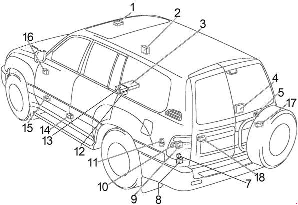 1998-2007 Toyota Land Cruiser 100 Fuse Box Diagram » Fuse