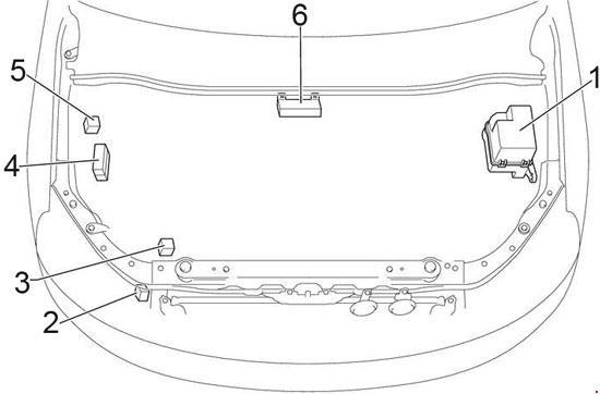 2001-2009 Toyota Ipsum, Avensis Verso, Picnic Fuse Box