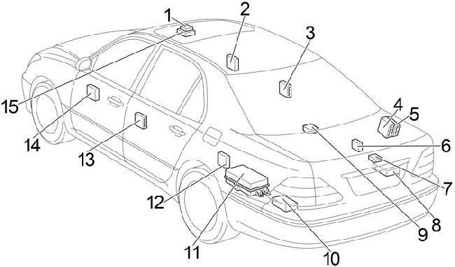 2000-2006 Lexus LS 430 Fuse Box Diagram » Fuse Diagram