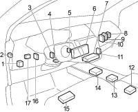 2002-2007 Nissan Murano Fuse Box Diagram  Fuse Diagram