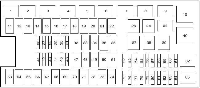 2007-2014 Lincoln Navigator Fuse Box Diagram » Fuse Diagram