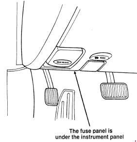 '95-'02 Lincoln Continental Fuse Box Diagram