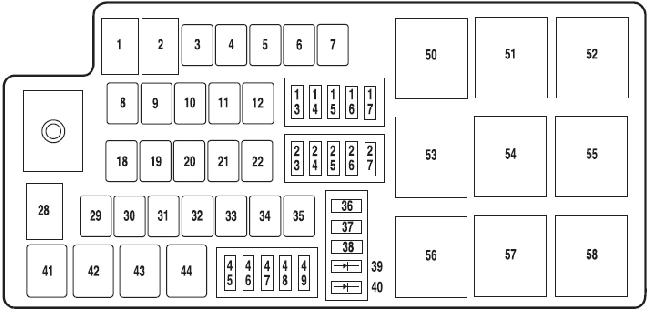 '09-'12 Lincoln MKS Fuse Box Diagram