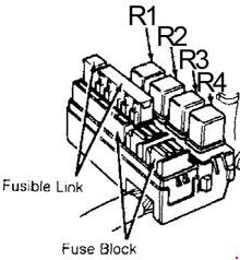 '89-'94 Nissan 240SX Fuse Box Diagram