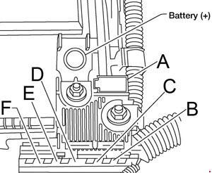 '13-'18 Nissan Altima Fuse Box Diagram