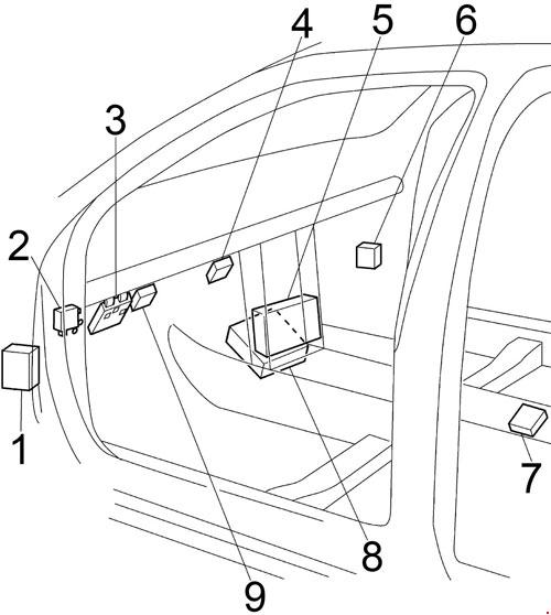 1998-2001 Nissan Altima Fuse Box Diagram » Fuse Diagram