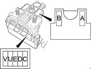 '13-'17 Nissan Qashqai Fuse Box Diagram