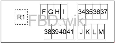 2013-2017 Nissan Qashqai Fuse Box Diagram » Fuse Diagram