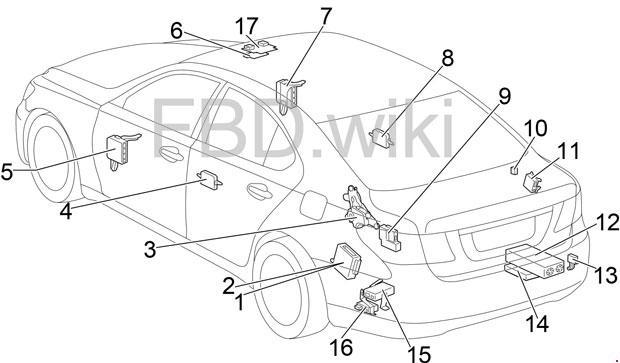 '07-'12 Lexus LS460 Fuse Box Diagram