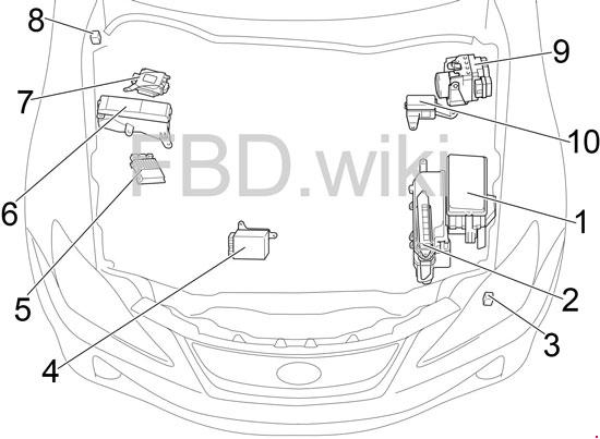 '06-'13 Lexus IS 250, 300, 350, 220d Fuse Box Diagram