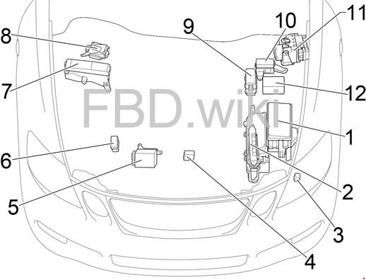 '05-'11 Lexus GS 300, 430, 460 Fuse Box Diagram