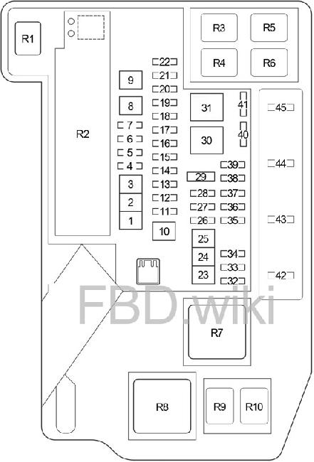 Lexus CT 200h Fuse Box Diagram » Fuse Diagram