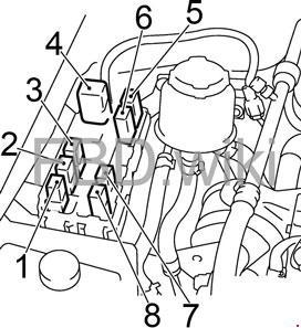 '99-'03 Nissan Maxima A33 Fuse Box Diagram
