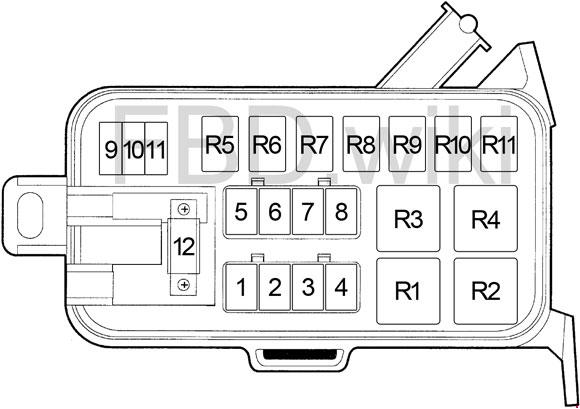1994-2001 Dodge Ram 1500/2500/3500 Fuse Box Diagram » Fuse