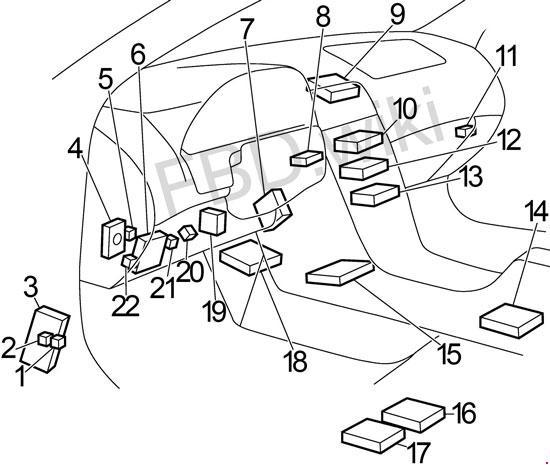 Infiniti I30 & I35 (A33; 1999-2004) Fuse Box Diagram