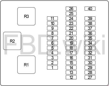 Infiniti I30 (A32; 1995-1999) Fuse Box Diagram