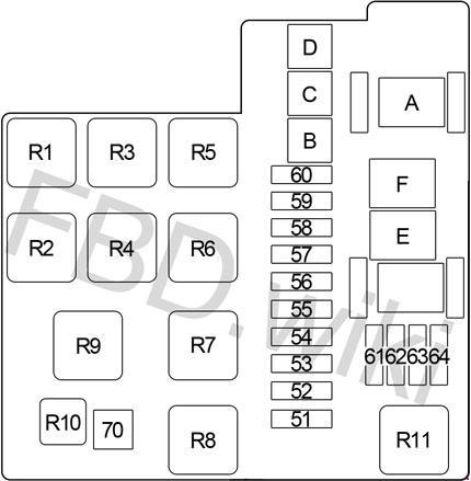 Infiniti J30 (Y32; 1993-1997) Fuse Box Diagram