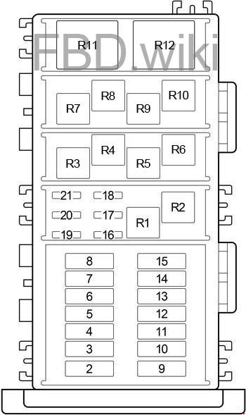 '96-'98 Jeep Grand Cherokee ZJ/ZG Fuse Box Diagram