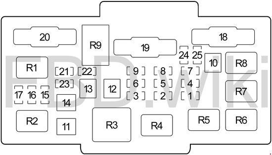 1995-2001 Honda CR-V Fuse Box Diagram