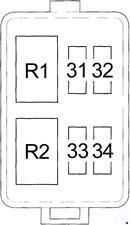 2002-2006 Honda CR-V Fuse Box Diagram
