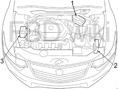 Acura TSX (2009-2014) Fuse Box Diagram
