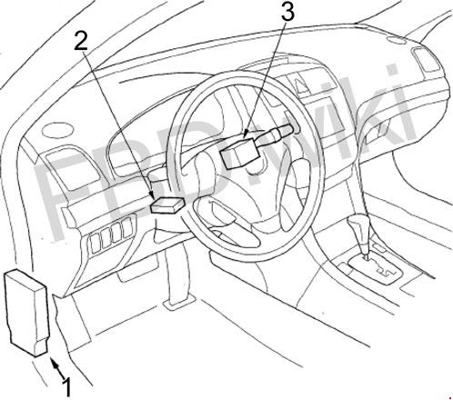 Acura TSX (2004-2008) Fuse Box Diagram