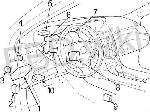 Acura ZDX (2010-2013) Fuse Box Diagram