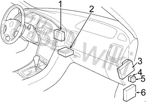Acura TL (1999-2003) Fuse Box Diagram