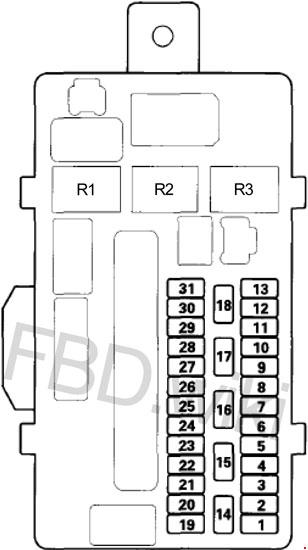 '08-'12 Honda Accord Fuse Box Diagram