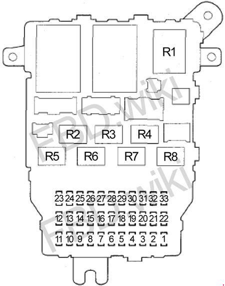 Acura TL (2004-2008) Fuse Box Diagram