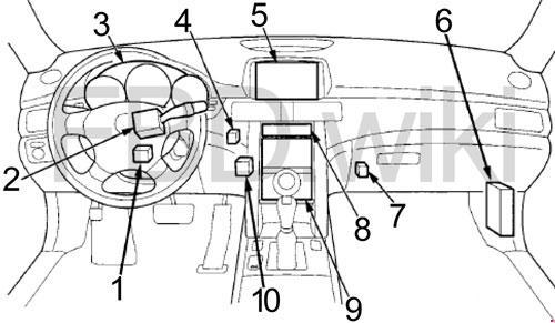 Acura RL (2005-2012) Fuse Box Diagram