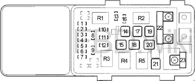 Acura RL (2005-2012) Fuse Box Diagram