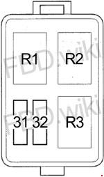 Acura RDX (2007-2012) Fuse Box Diagram