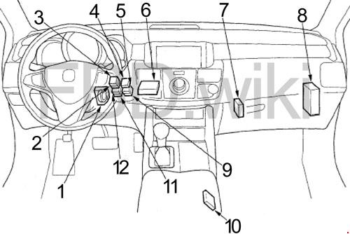 Acura RDX (2007-2012) Fuse Box Diagram